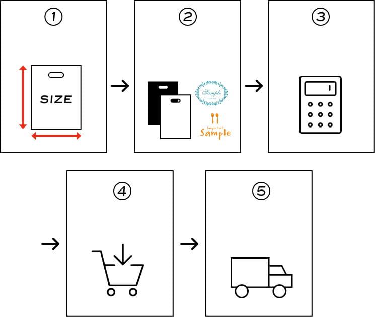 宅配袋ご注文の流れ