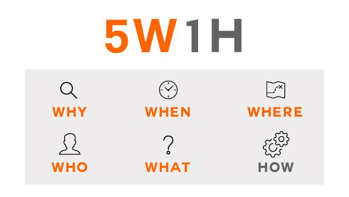 まず基本の、5W1H