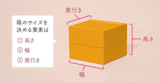 箱のサイズを決める3つの要素
